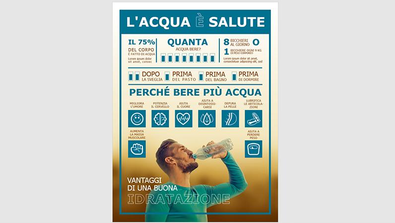 Poster con infografica sull'assunzione di acqua