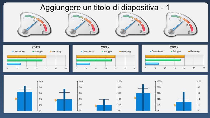 Dashboard con indicatori ed elementi grafici