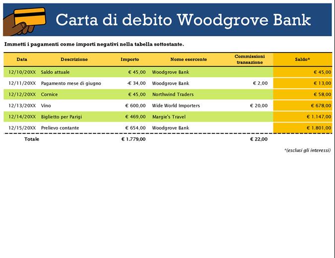 Registro carta di credito