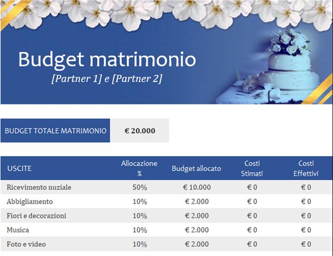 Registrazione budget matrimonio