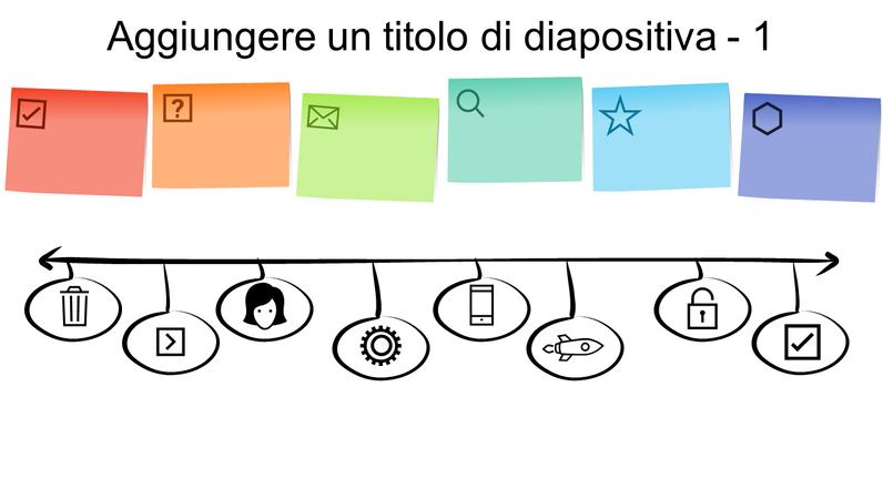 Sequenza temporale di un elemento grafico con nota adesiva