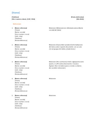 Elenco di referenze per il curriculum (schema funzionale)