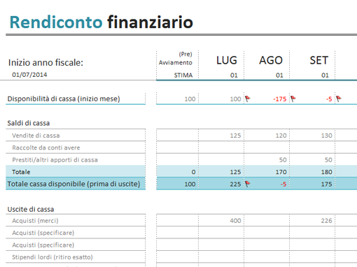Rendiconto Finanziario Templates Office Com
