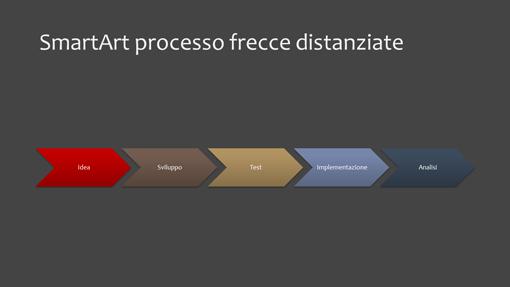 Diapositiva grafico di processo (frecce, widescreen)