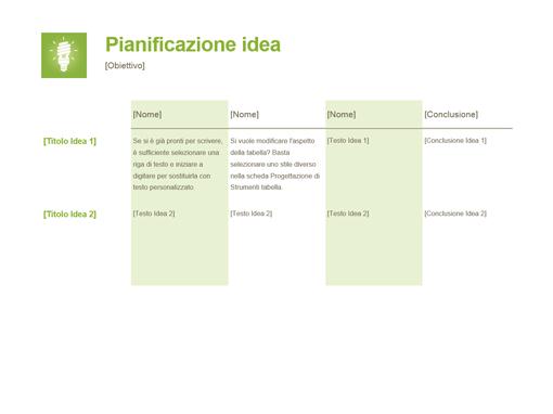 Pianificazione idea