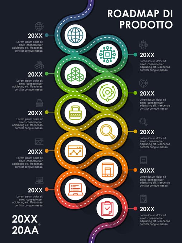 Poster con sequenza temporale infografica della roadmap di un prodotto
