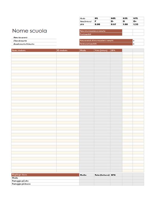 Registro voti (basato su punti)
