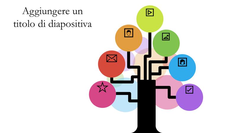 Diagramma ad albero a più colori