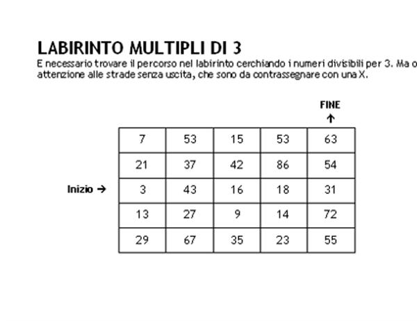Labirinto di numeri livello 1, multipli di 3