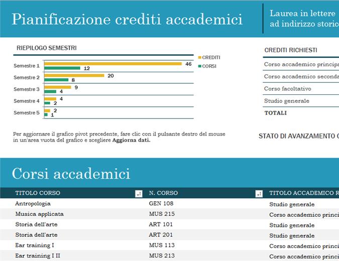 Gestione crediti scolastici