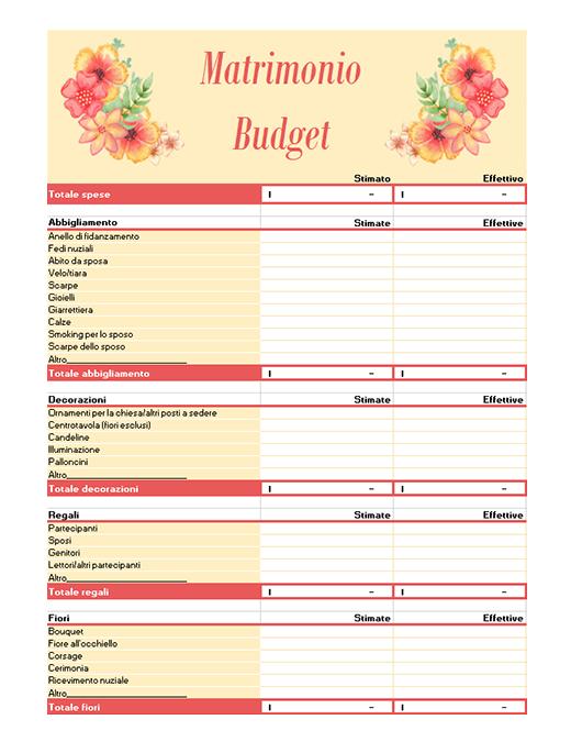 Budget matrimonio