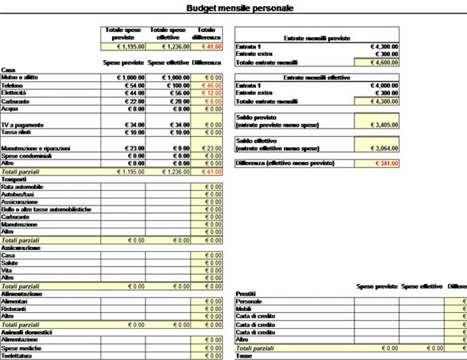 Budget mensile personale