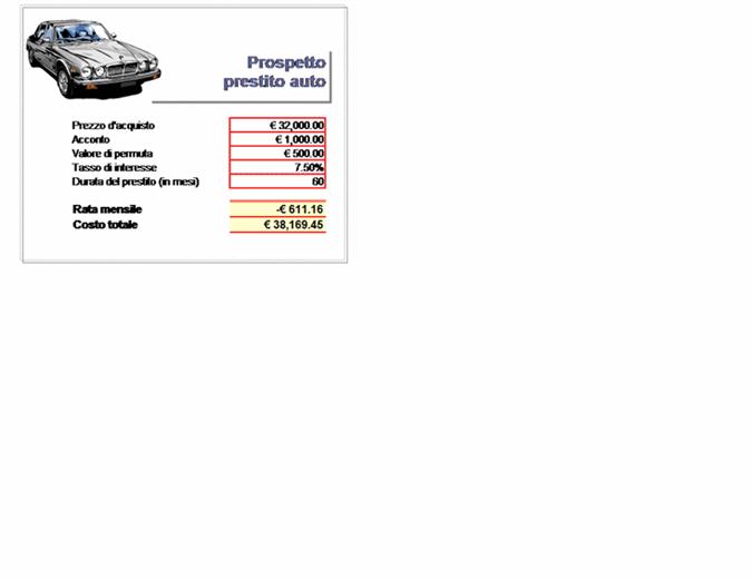 Prospetto prestito auto