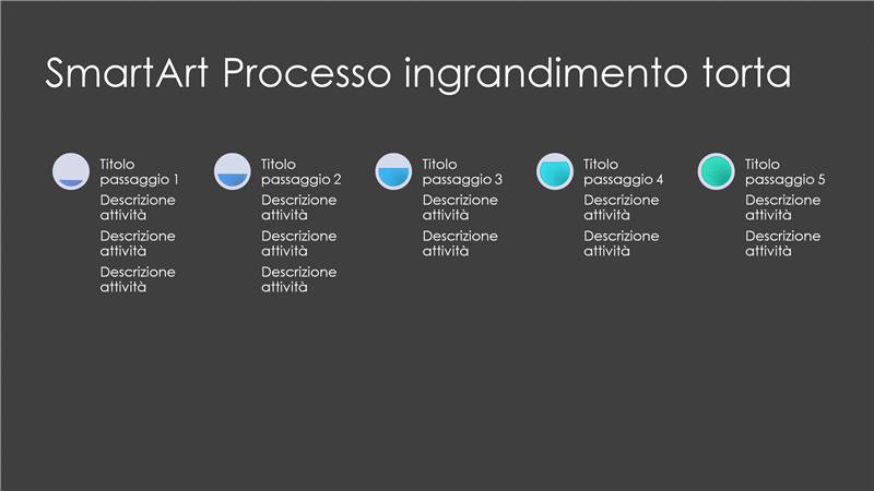 Diapositiva SmartArt Processo ingrandimento torta (griglio e blu su nero), widescreen