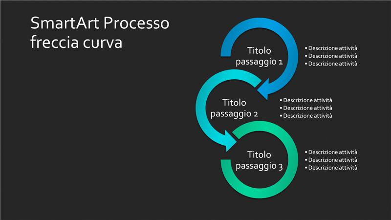 Diapositiva SmartArt Processo freccia curva (blu-verde su nero), widescreen