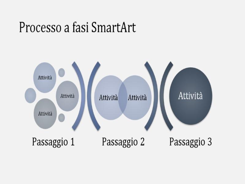 SmartArt fasi di un processo (azzurro/blu scuro), widescreen