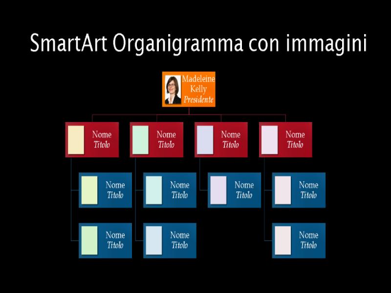 Diapositiva organigramma con immagini (multicolore su nero), formato widescreen
