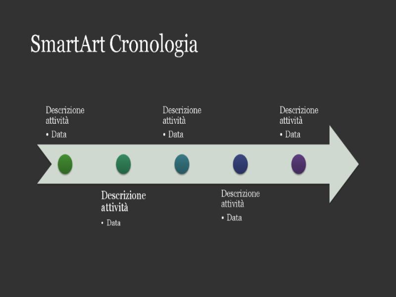 SmartArt sequenza temporale (bianco su sfondo grigio scuro), widescreen