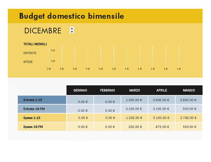 Budget domestico quindicinale
