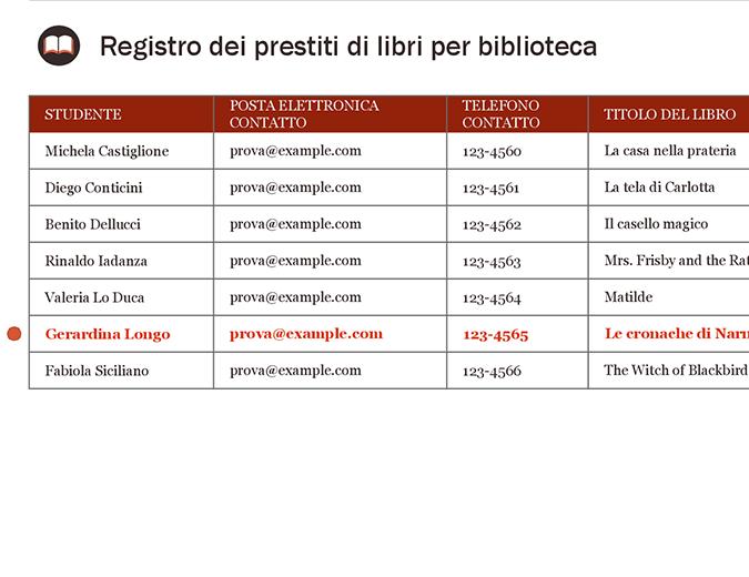 Registro dei prestiti di libri per biblioteca