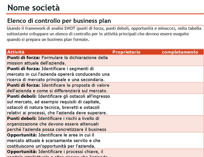 Elenco di controllo per business plan con analisi SWOT