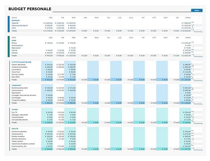 Budget personale semplice