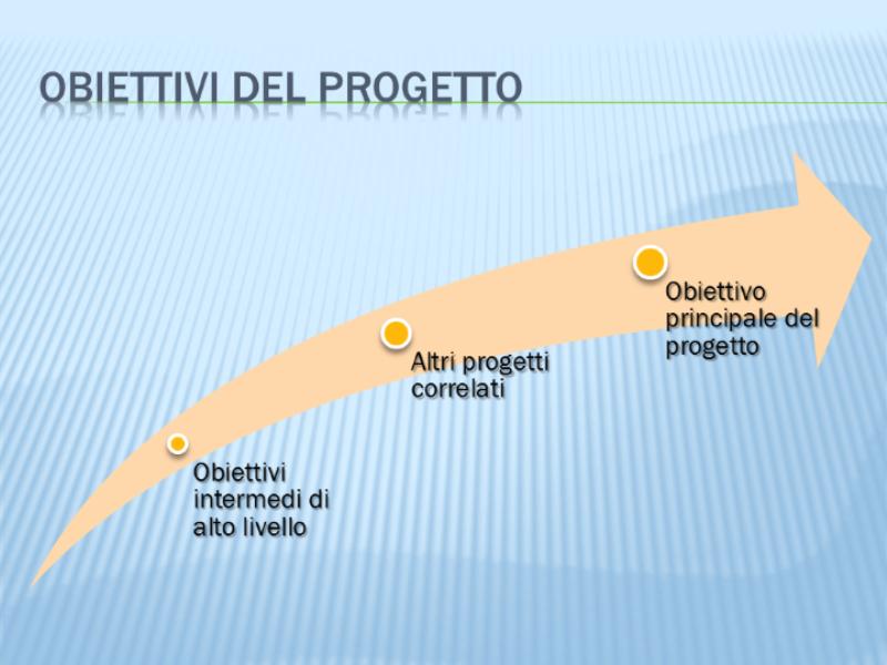 Presentazione Informazioni generali sul progetto