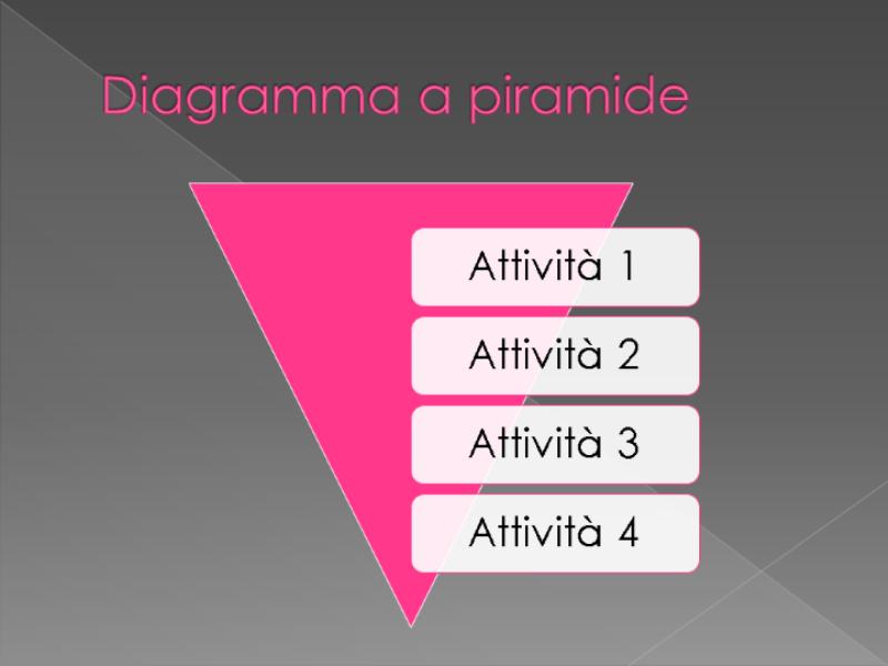 Diagramma a piramide