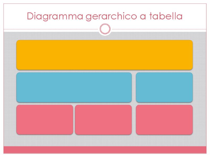 Diagramma gerarchico a tabella