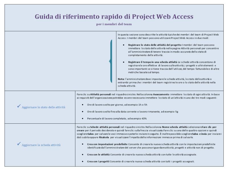 Guida di riferimento rapido di Project Web Access per i membri del team