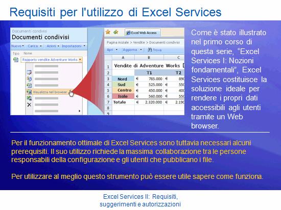 Presentazione corso di formazione: SharePoint Server 2007—Excel Services II: Requisiti, suggerimenti e autorizzazioni