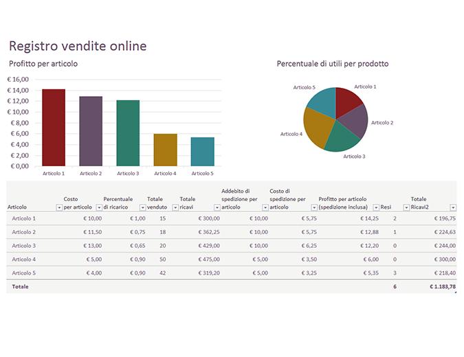 Registro vendite online