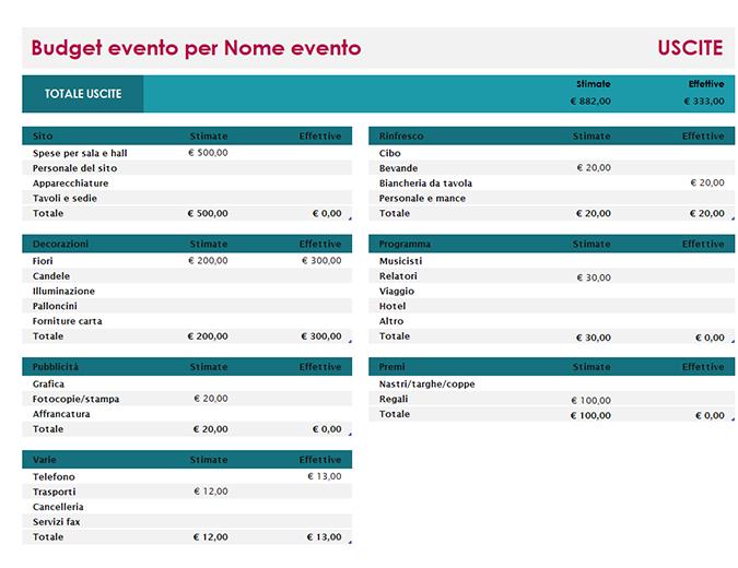 Budget evento semplice