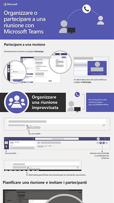 Organizzare o partecipare a una riunione di gruppo con Microsoft Teams