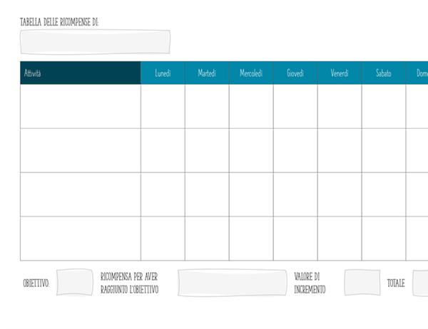 Grafico delle ricompense per attività e obiettivi