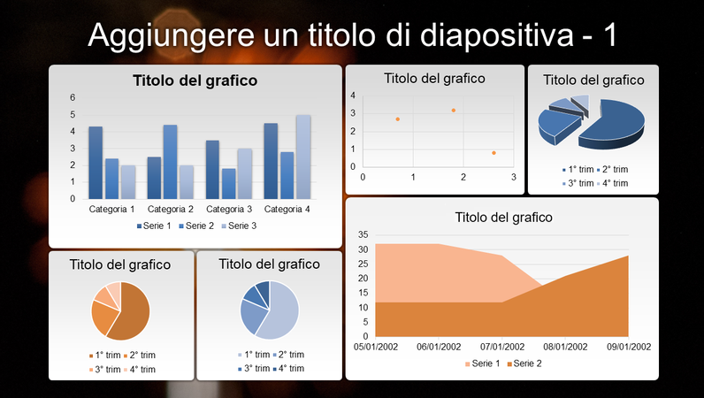 Dashboard con 6 grafici