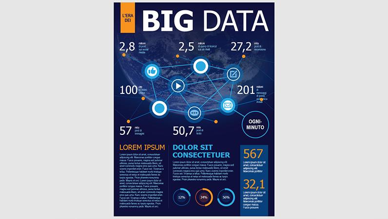 Poster con infografica sulla tecnologia