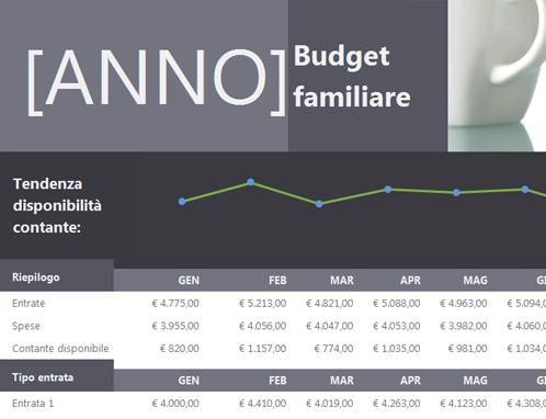 Budget familiare