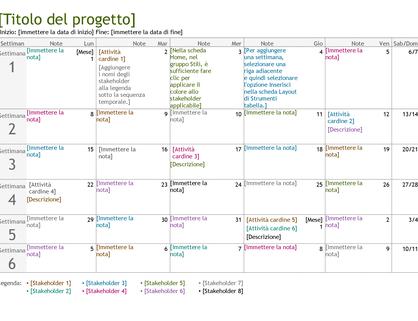 Sequenza temporale per la pianificazione di progetti
