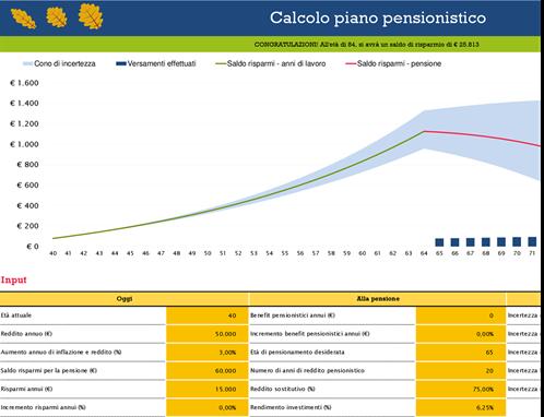 Calcolo piano pensionistico