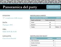 Pianificazione party