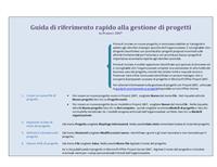 Guida di riferimento rapido alla gestione di progetti in Project 2007