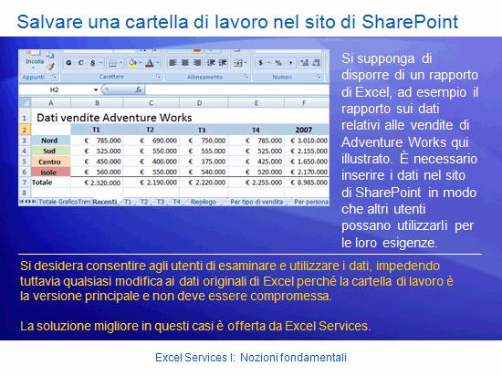 Presentazione corso di formazione: SharePoint Server 2007—Excel Services I: Nozioni di base