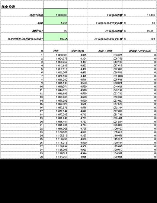 年金投資計算