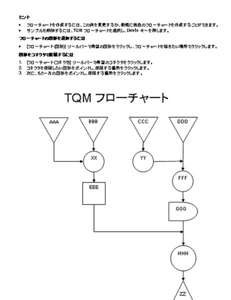 TQM フローチャートのサンプル