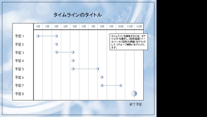 多数重なったタイムライン (12 か月のプロジェクト)