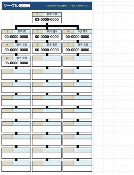 サークル連絡網・予算管理表