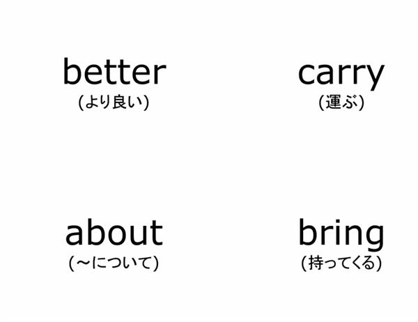 英単語フラッシュ カード (ドルチ英単語リスト 3、Avery 3263、8387 対応)