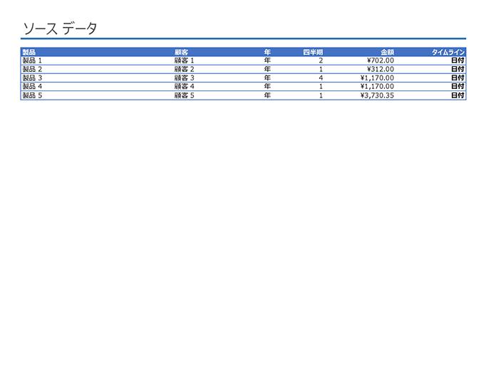 サンプルのピボットテーブル レポート