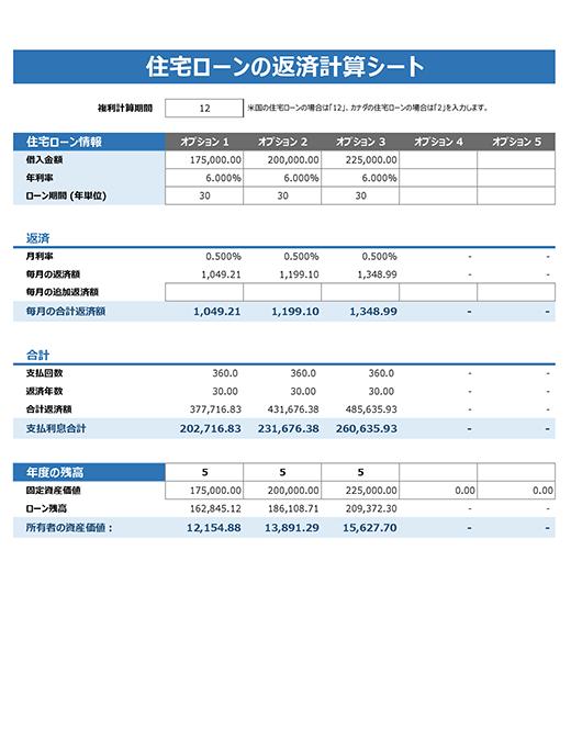 住宅ローンの返済計算シート